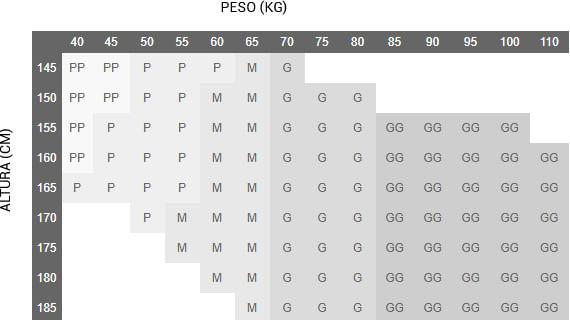 77d9c7d7e Tabela-de-tamanhos – fabiolamolina